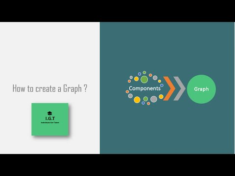 Ab Initio Online Training  : How To Create Sandbox And Graph Using Ab Initio Components