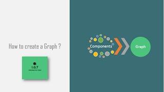 أساسه التدريب عبر الإنترنت : كيفية إنشاء رمل و الرسم البياني باستخدام أساسه مكونات