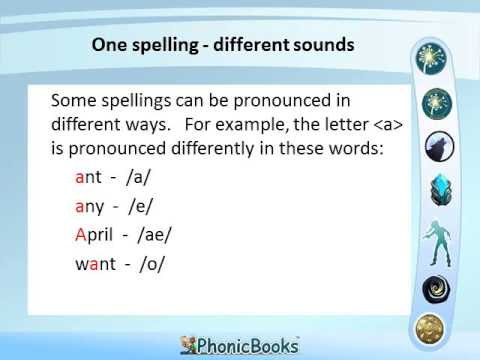 Synthetic Phonics -  Why it is the most effective method to teach children to read English