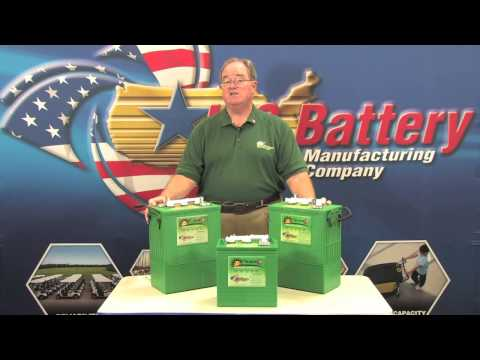 U.S. Battery - Solar Battery