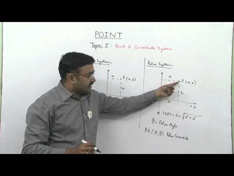 Coordinate- Chapter : Point-Topic 1: Cartesian and Polar  System