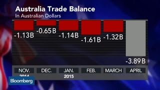 Australia's April Trade Deficit Is Wider Than Estimated
