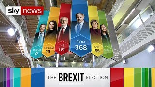 exit-poll-conservatives-set-to-win-majority-in-general-election