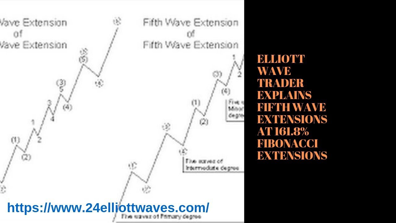 Elliott Wave Trader Explains Fifth Wave Extensions At 161 8% Fibonacci  Extensions