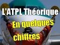 L'ATPL Théorique en quelques chiffres