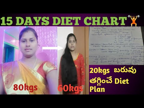 <div>Diet plan to lose weight fast || weight loss diet chart in telugu || weight loss tips || hema's tips</div>