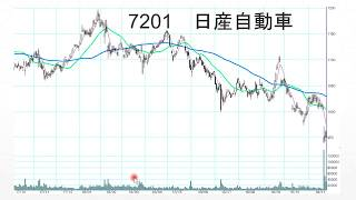 Gambar cover 大阪万博で株価上昇へ?!日産ゴーンショックはただでは済まない・・