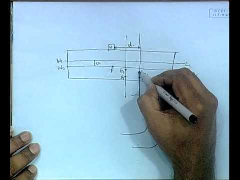 Mod-01 Lec-23 Trim Calculations - I