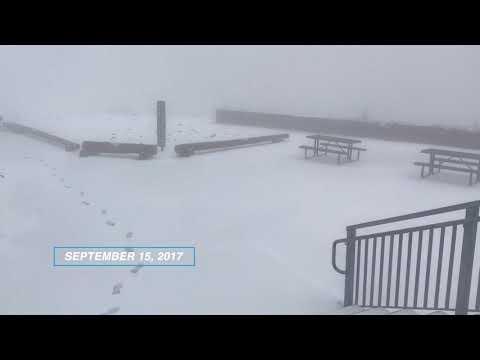It Is Snowing In Utah Right Now