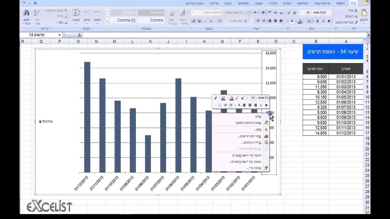 לימוד אקסל שיעור 54 - הוספת גרף / תרשים עמודות בסיסי