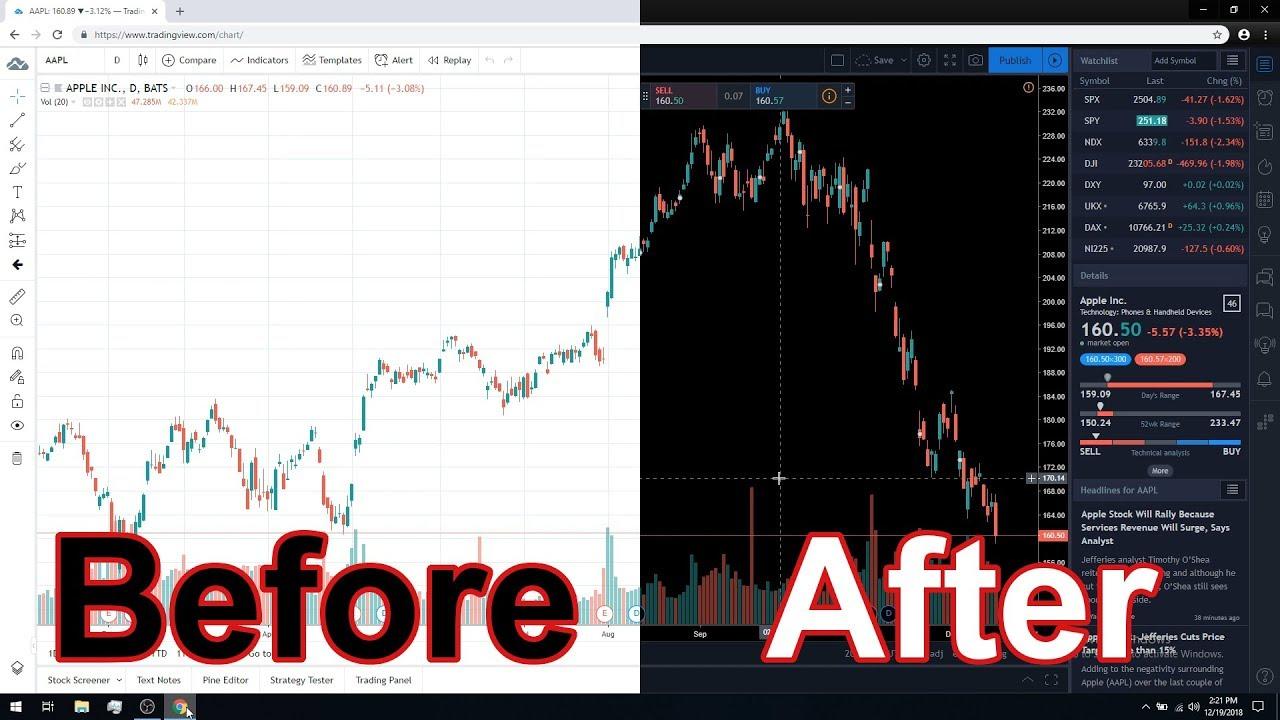 TradingView Dark Mode Theme