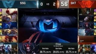 2016/10/30直播 - SKT vs SSG - 英雄聯盟2016世界大賽冠軍賽 (韓國SK Telecom T1 vs 韓國Samsung Galaxy)