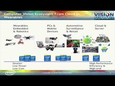 Intel's Mostafa Hagog Discusses Open-Standard Vision Processing Libraries and APIs (Preview)