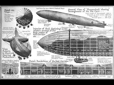 Fort Worth's secret WWI helium production plant