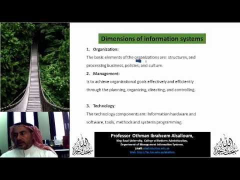 dimensions of information system There are three dimensions of information systems organizational management and from macs 2 at hudson valley community college.