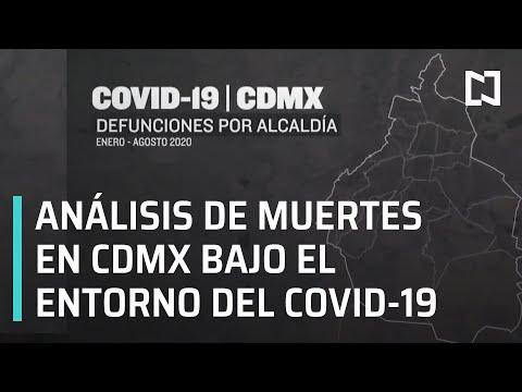 Mortalidad en la CDMX 2020 | Muertes por Covid-19 en CDMX - En Punto