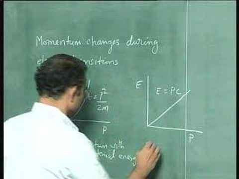 Lecture-16-Excess Carries(Contd)