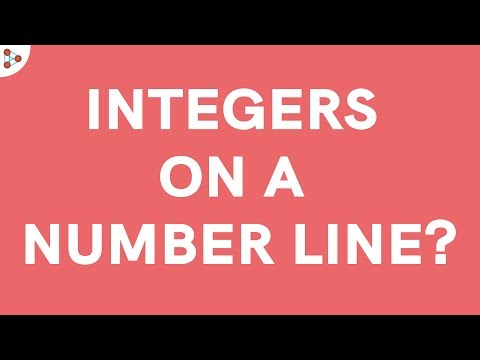 Integers on a Number Line!