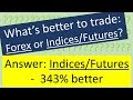 Results show Indices & Futures are 343% more profitable when traded using Forex trading Robots!
