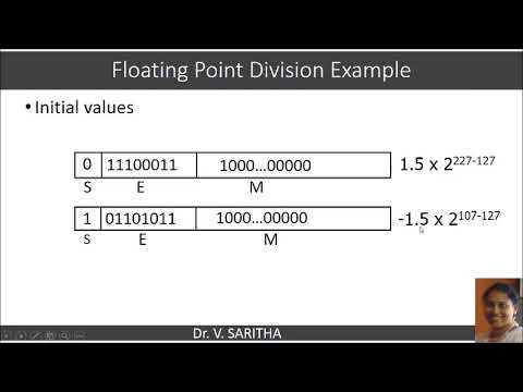 Division On Floating Point Numbers With Example Youtube