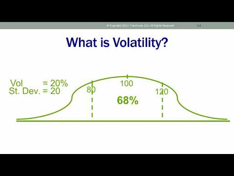 Free Online Seminar: How to Trade Volatility and the VIX