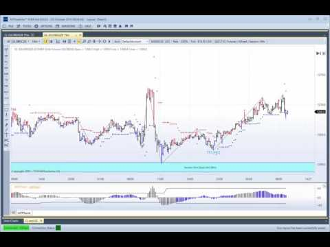 MTPredictor Holy Grail long on a 15min Gold Chart