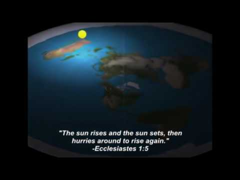 Pilot's Cockpit View Of The Flat Earth Sun And Moon