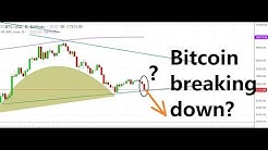 Bitcoin Breaking Down? 10 June 2018