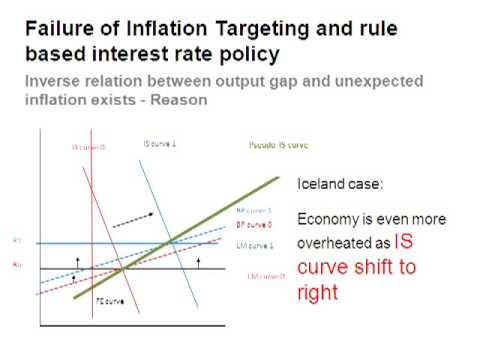 Review on Iceland Economic Crisis3