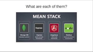Introduction to MEAN stack Development in Hindi