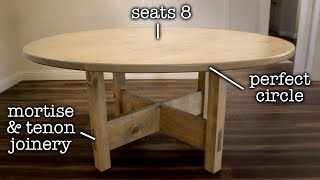 If you're looking to step-up your wood working skills, this might b...
