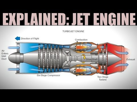 Explained: How Jet Engines Work
