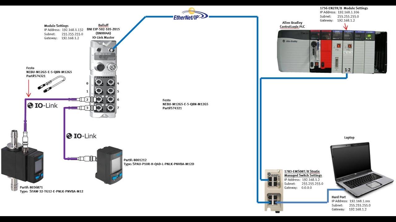 Ethernet Cable Wiring Diagram 2000 Gmc Sierra 1500 Trailer Festo Sensors + Balluff Bni004a Io Link Controllogix Ethip - Youtube