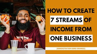 How to Create 7 STREAMS of INCOME from ONE BUSINESS (Demonstration Using Oranges)