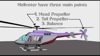 How rc helicopter is fly 3d