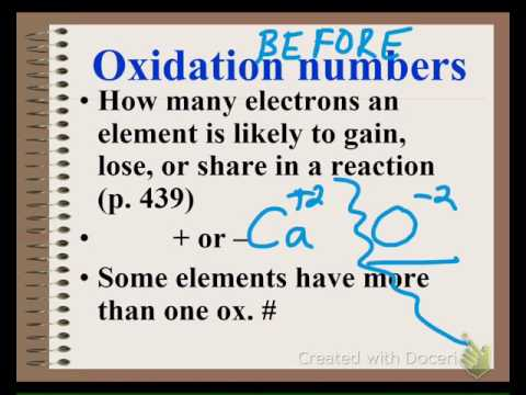 TCA Physical Science -- 19 A-B, Chemical Formulas and Equations
