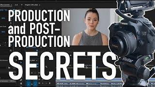 How I Create My Youtube Videos