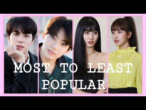 MOST POPULAR TO LEAST POPULAR MEMBER IN EACH GROUP (ACCORDING TO FAMOUS  BIRTHDAYS)