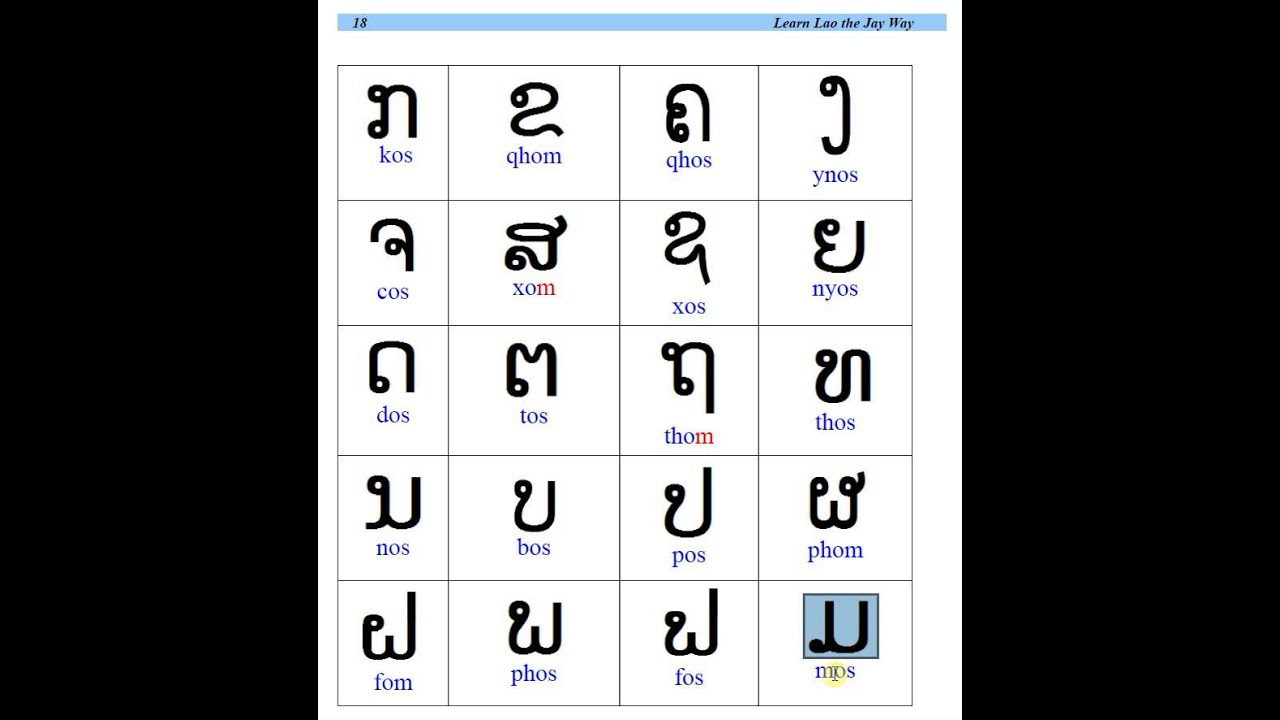 Learn Basic Lao Page