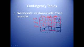 Contingency Tables and Joint Probability Tables