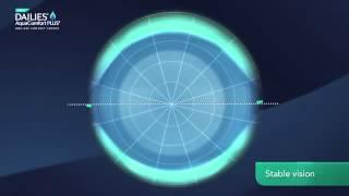 Контактные линзы Dailies Aqua Comfort Plus Toric(Преимущества при ношении DAILIES AquaComfort Plus Toric: - Замечательный зрительный комфорт - Специально для людей, имеющ..., 2014-11-07T20:31:02.000Z)
