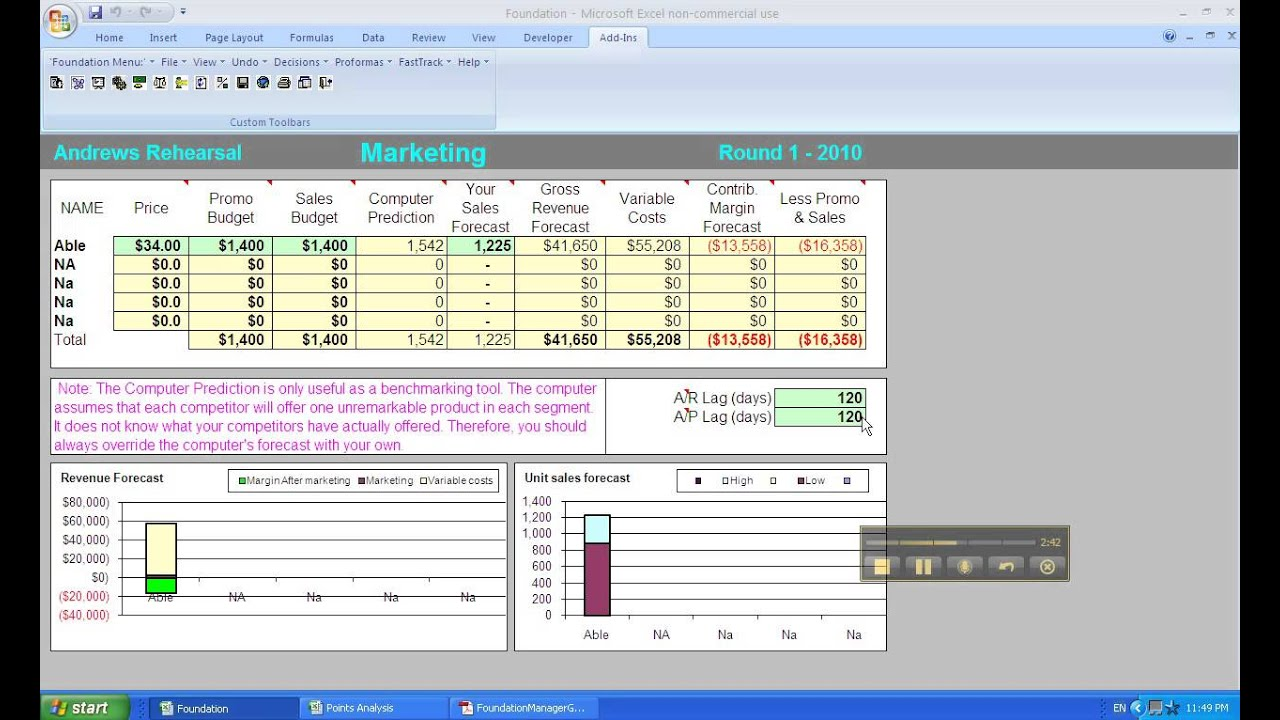 how to reduce days of working capital in capsim