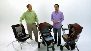 Orbit Baby - Toddler Car Seat (official Demo)