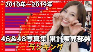 AKB48、NMB48、SKE48、HKT48、乃木坂46、欅坂46、アイドル個人別写真集ランキングトップ51となります。2010年~2019年9月までで3万冊以上売れた写真集が...