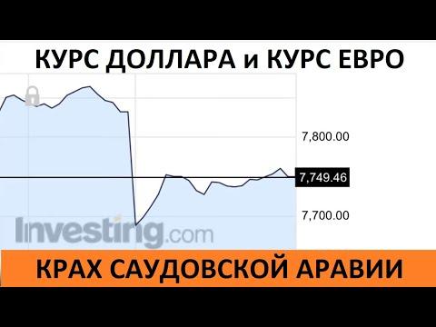 Курс рубля на 50, а курс евро на 60?! Что будет с валютой и нефтью после атаки на Саудовскую Аравию