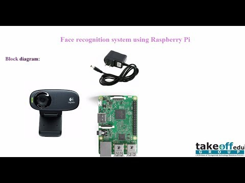 Face Recognition System Using Raspberry Pi project