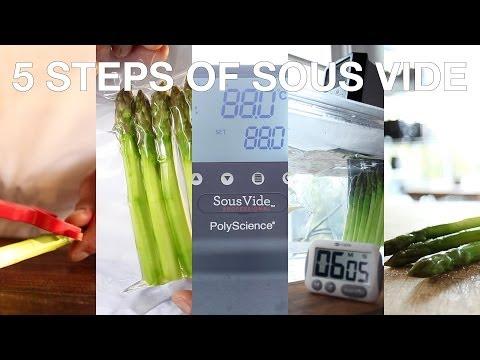 ChefSteps • 5 Steps of Sous Vide Cooking