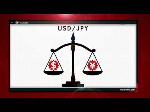 котировка валют это