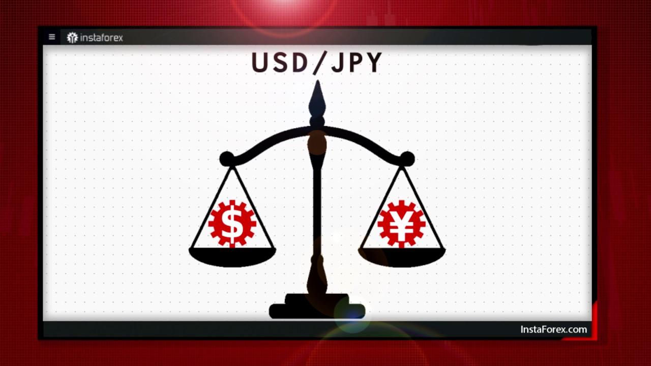 форекс котировка валюты