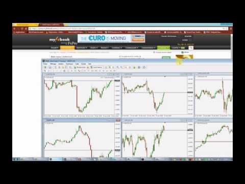 Session de Trading Intraday sur FOREX du 24/04/2014